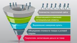 7 шагов к созданию эффективной воронки продаж